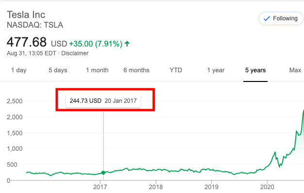 tsla stock price 2017