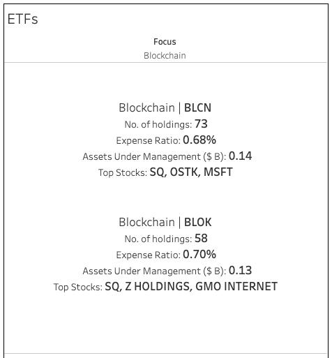 ETF BLOCKCHAIN
