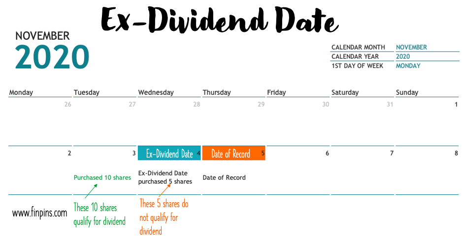 ex dividend date for stocks