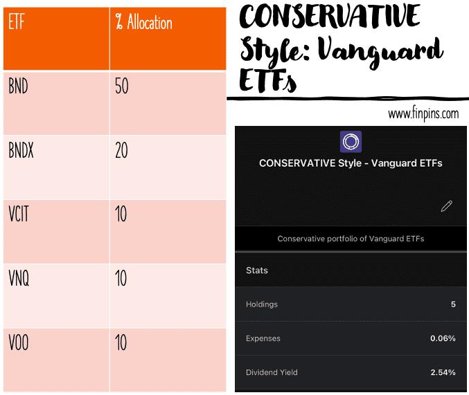 best M1 pie conservative Vanguard ETF
