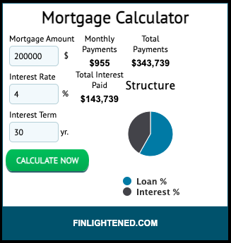 mortgage calculator 30 years