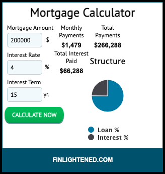 mortgage calculator 15 years