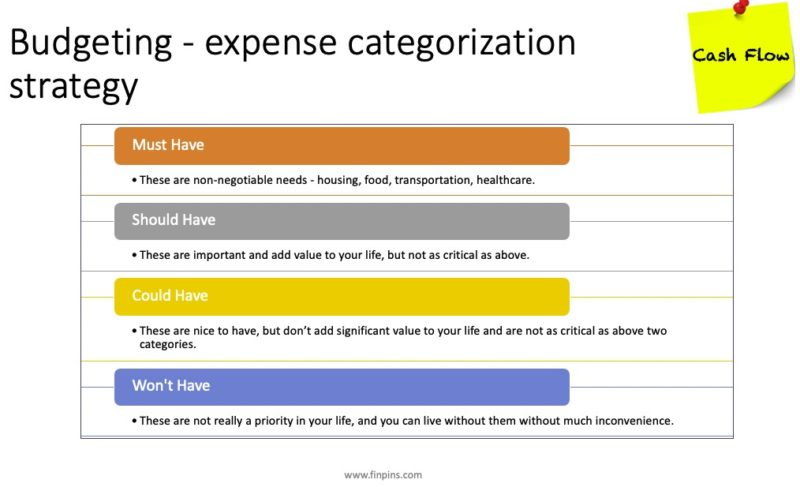 moscow budgeting tool