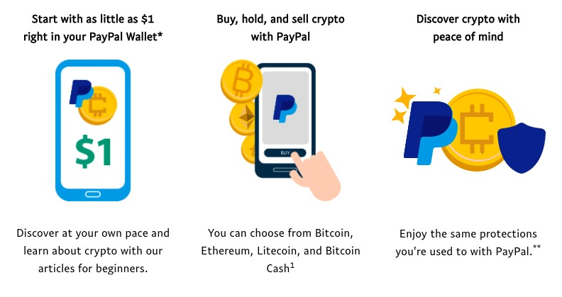 buy bitcoin cryptocurrency on paypal
