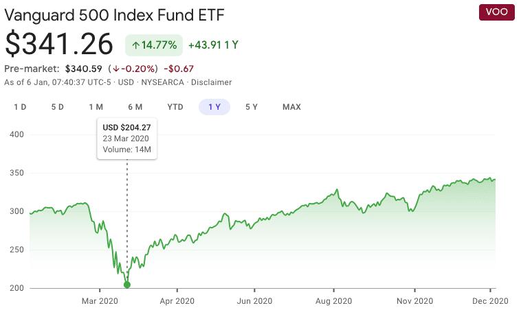 keep cash as part of portfolio
