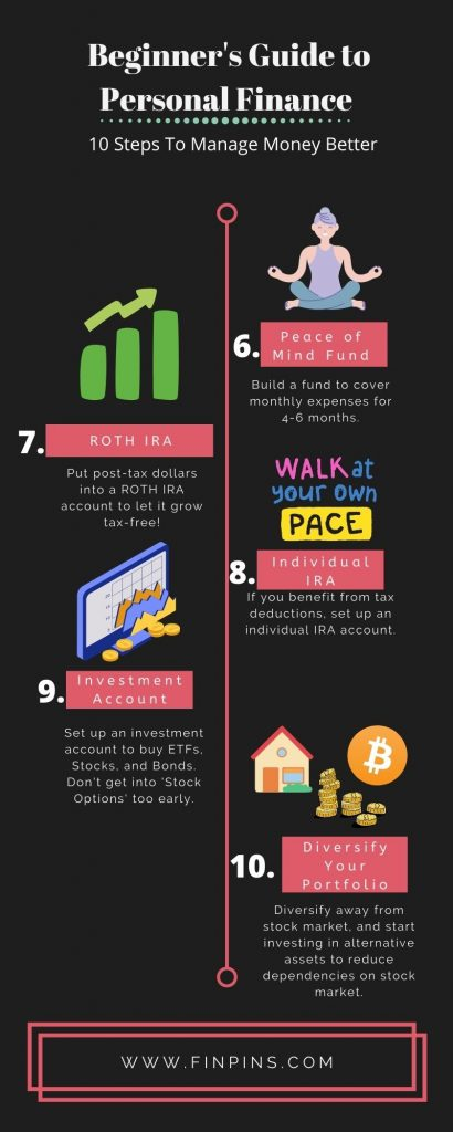 Beginner's Guide To Personal Finance Steps 6 -10 To Manage Money Better
